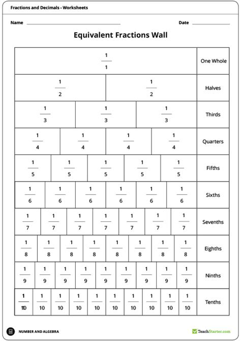 fraction wall game worksheet fractions worksheets 3rd equivalent fractions wall worksheet labelled teaching