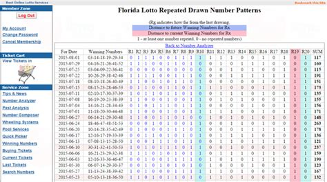 pattern analysis of lottery numbers how to analyze previous florida lotto numbers