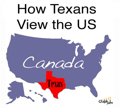 Texas Meme - funny texas 13 pics