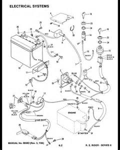 snapper mower wiring diagram html snapper free engine image for user manual