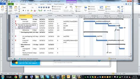 Split Level Entry by The Best Resource Workload Views In Microsoft Project 2010