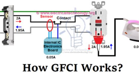 gfci wiring diagram without ground efcaviation