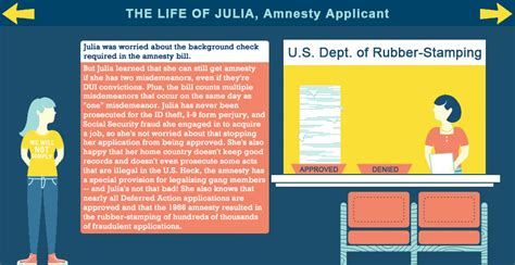 Cis Background Check The Of Amnesty Applicant
