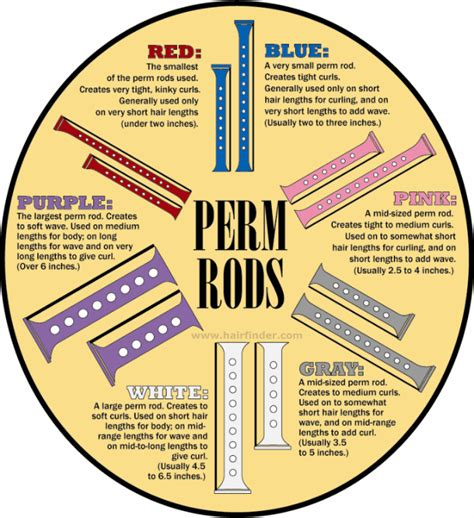 what colors and sizes are perming rods a natural hair affair styling tool quickie perm rods