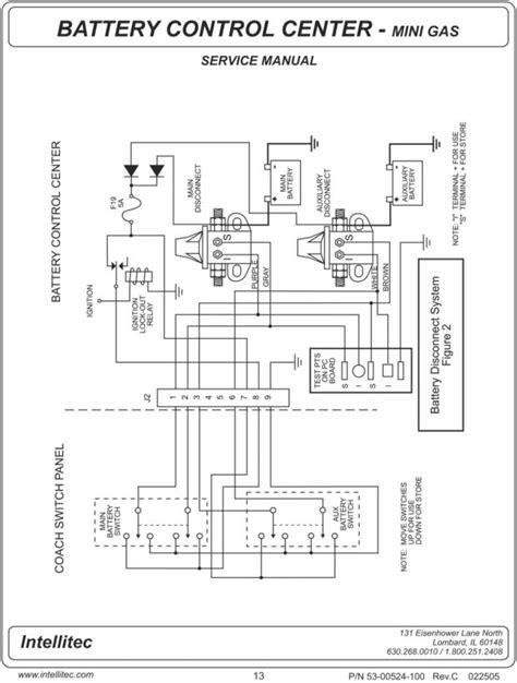 mazda rx8 stereo wiring diagram wiring diagram