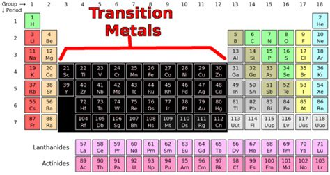 Metals And Nonmetals On The Periodic Table Transition Metals Chemistry H Project