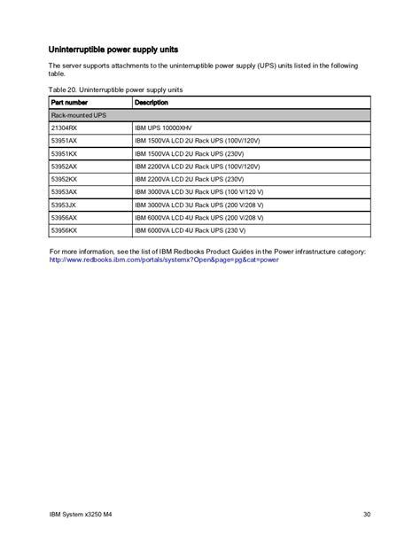 Ups Ibm 53952kx ibm redbooks product guide ibm system x3250 m4