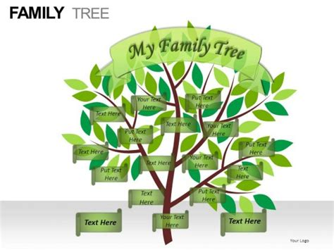 Family Tree Powerpoint Presentation Slides Family Tree Template Powerpoint