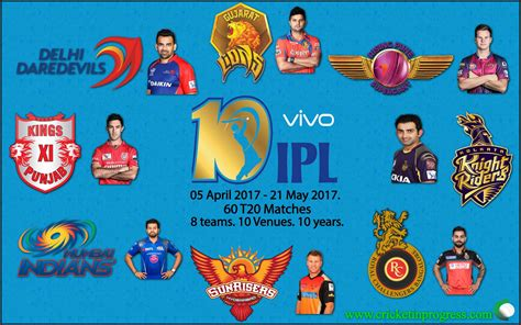 2017 vivo ipl wallpaper vivo ipl 2017 swot analysis cricket in progress