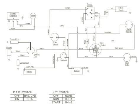 duffy boat wiring diagram wiring diagram manual