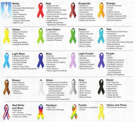 skin cancer ribbon color tommycat info