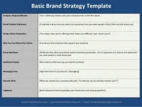 B2b Marketing Strategy Template by Basic Brand Strategy Template For B2b Startups
