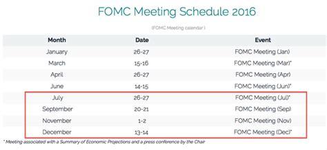 Fed Meeting Calendar Federal Reserve Fomc Calendar 2016 2016 Car Release Date