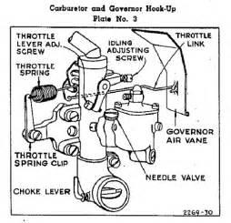 farmall a pto diagram free wiring farmall free engine image for user manual