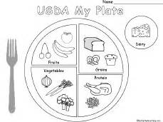 my plate coloring page usda myplate coloring sheet coloring pages