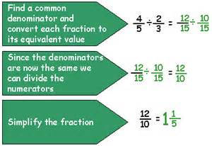How to ide fractions