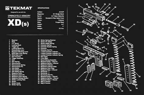 1911 parts diagram mat springfield xd s armorers gun cleaning bench mat exploded