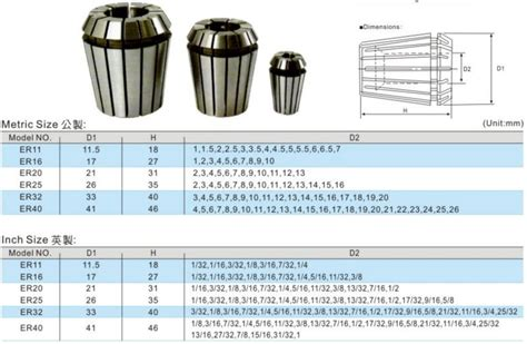 er tools er20 type collet china mainland other machine