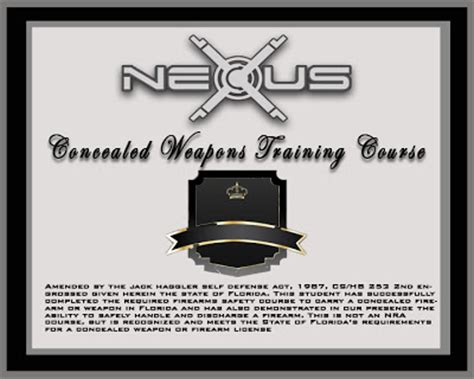 Nra Certificate Template Best And Various Templates Design Part 44 Nbc News Todd On Background Ccw Certificate Templates