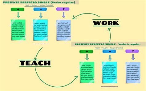 formula para hacer preguntas en presente perfecto presente perfecto simple ejercicios ingl 233 s online