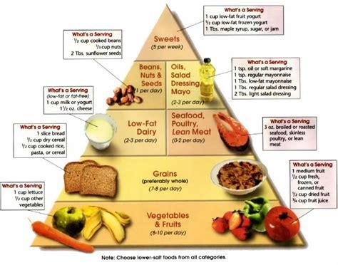 alimenti che contengono sodio dieta e ipertensione dieta dash