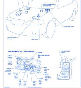 nissan fuga    dash fuse boxblock circuit breaker diagram carfusebox