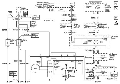 2002 alternator wiring schematic performancetrucks net