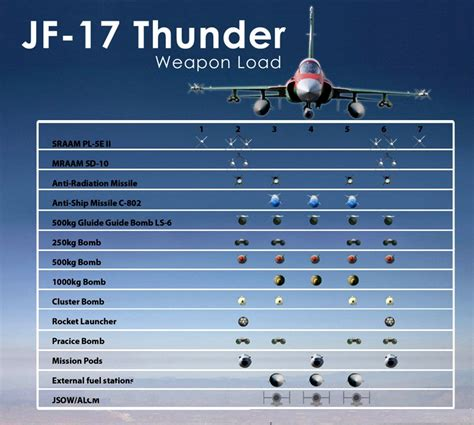 jf 17 thunder multirole fighter thread 7 page 45