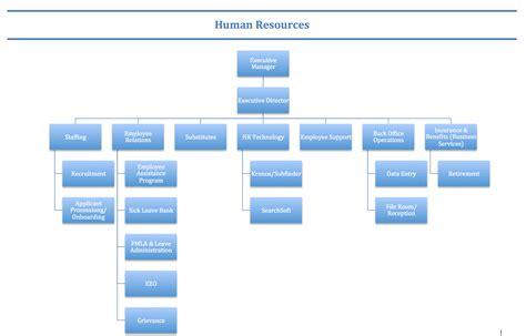 mobile human resources human resources mobile county schools