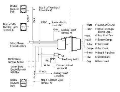 wiring diagrams forest river forums