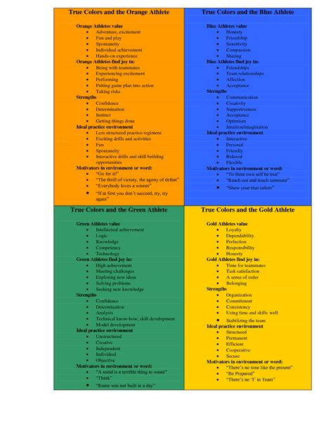 printable quiz personality official true colors assessment true colors and the