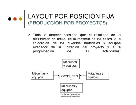 layout it caracteristicas produccion