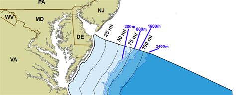 Depth Of Continental Shelf by Virginia And The Outer Continental Shelf