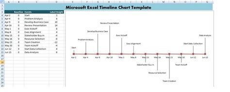 Microsoft Excel Timeline Chart Template Xls Excel Project Management Templates For Business Microsoft Office Excel Templates Project Management