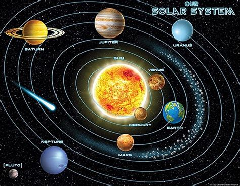 free printable poster of the solar system solar system poster project page 3 pics about space