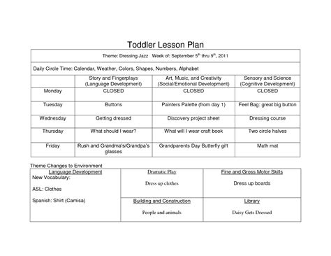 creative curriculum lesson plan template for infants and toddlers preschool curriculum themes sle of creative