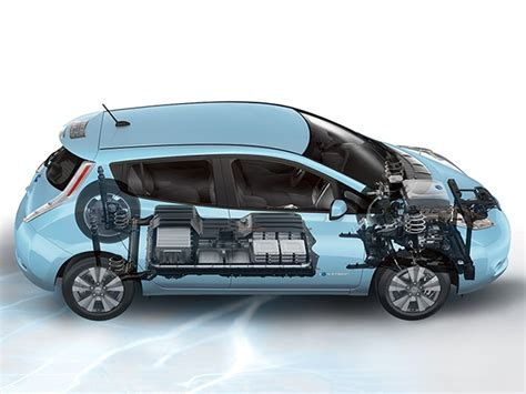 electric vehicles battery japanese company develops battery that will