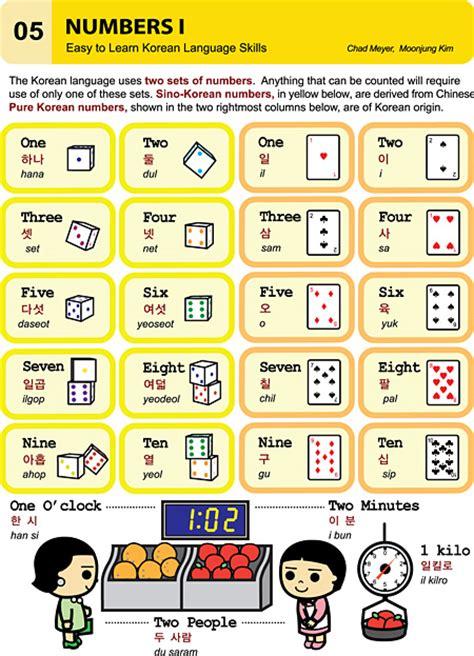 printable korean numbers learn korean hangeul flashcards hangeul cards 1 100