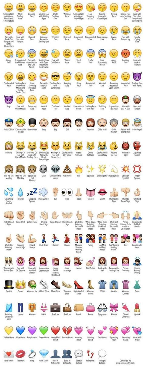 emoji film descriptions emoji defined so true emoji names and names