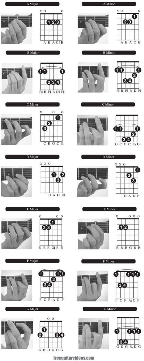 tutorial guitar chords harana best 25 guitar chord chart ideas on pinterest guitar