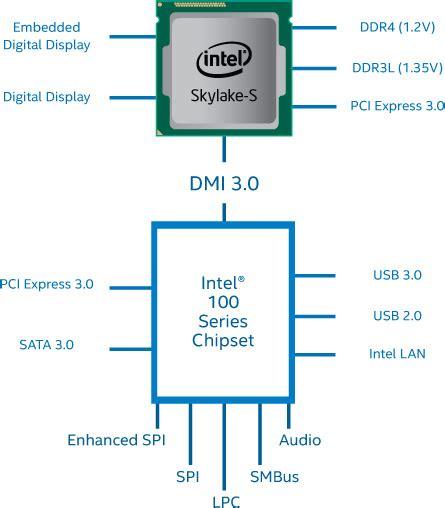 Intel Processor I7 6700 buy intel i7 6700 bx80662i76700