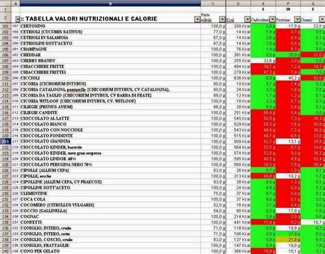 tabella valori nutrizionali alimenti foglio elettronico per lo sviluppo di una dieta personalizzata