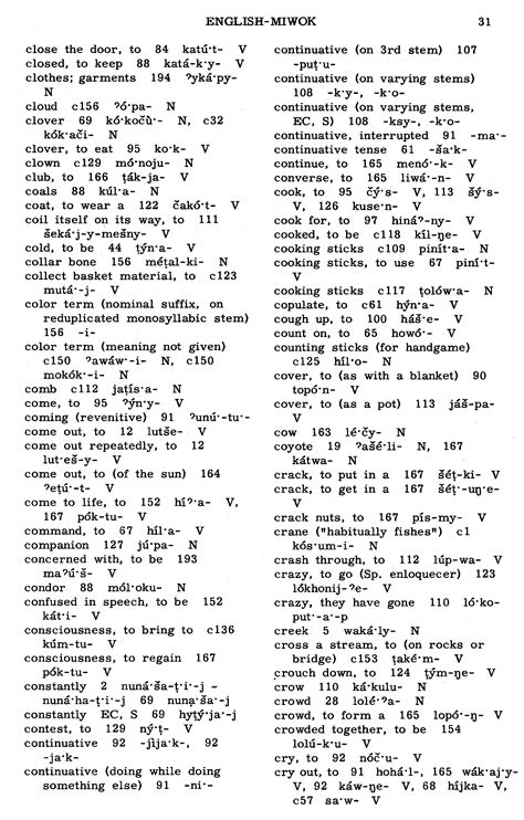 Central Sierra Miwok Dictionary with Texts (1960), C (Page