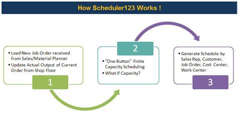 worksheet templates managing your brewing schedule fermware