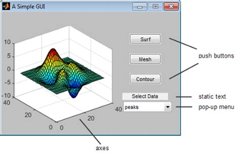 Easy Way To Create An Application Process Create A Simple App Using Guide Matlab Simulink