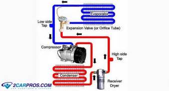 How Do Electric Car Air Conditioners Work How Car Air Conditioners Work Explained In 5 Minutes
