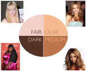 fair skin color fair skin vs skin hairstyles