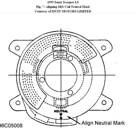 odometer wiring diagram 95 honda civic ex 95 civic ex