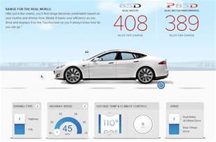 Electric Car Engine Power Consumption What Is The Real Range Of An Electric Car Tesla Helps Us