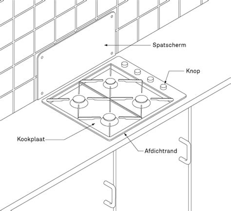 inbouw gaskookplaat karwei inbouw gaskookplaat monteren karwei